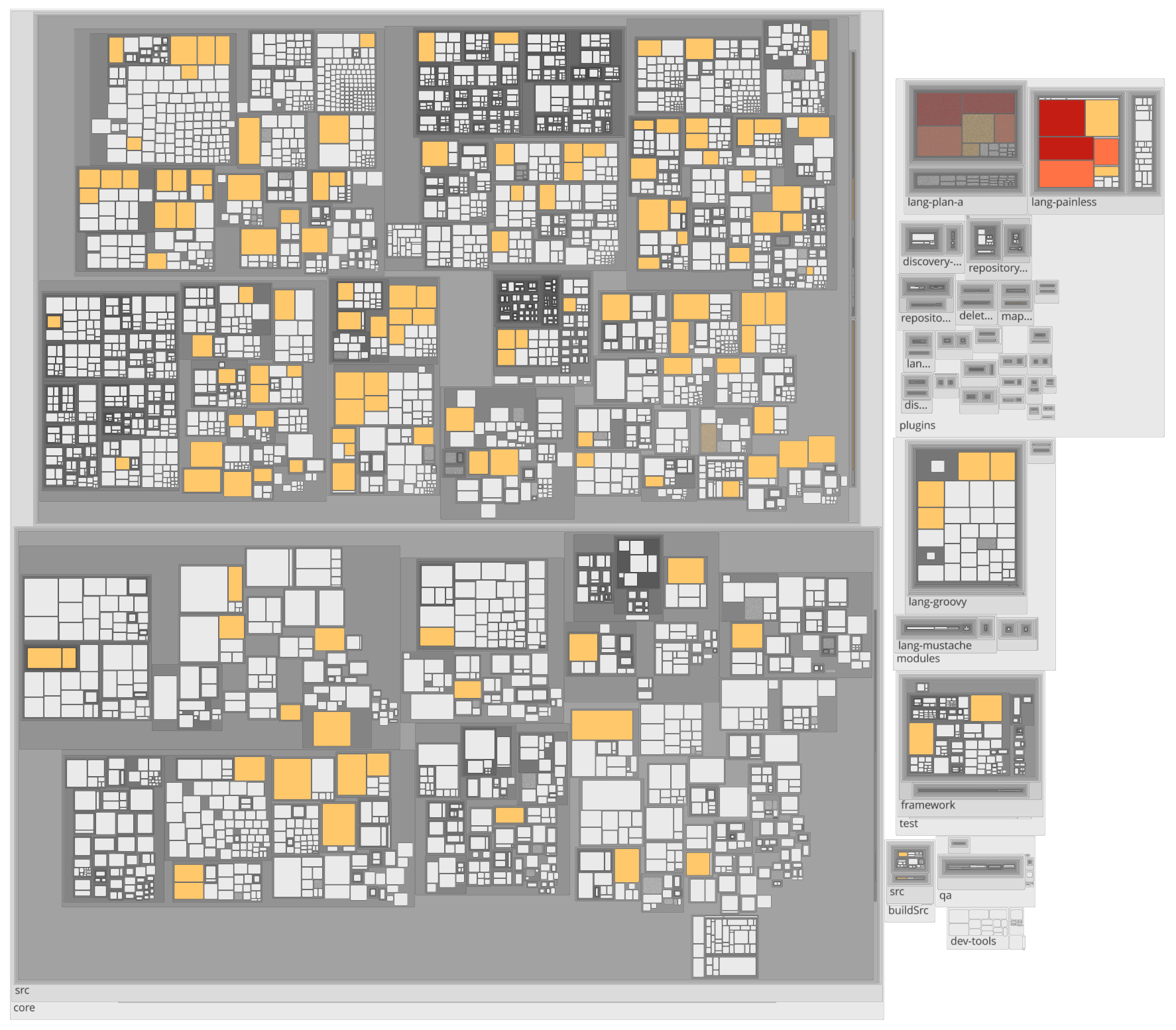Thumbnail of EvoCells – A Treemap Layout Algorithm for Evolving Tree Data