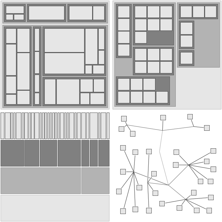 Thumbnail of A Taxonomy of Treemap Visualization Techniques