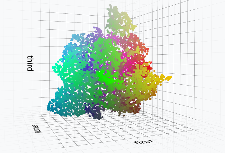 Thumbnail of A Framework for Interactive Exploration of Clusters in Massive Data using 3D Scatter Plots and WebGL